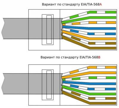 Кабель SuperMicro CBL-SAST-0556